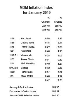 Inflation Jan Insert