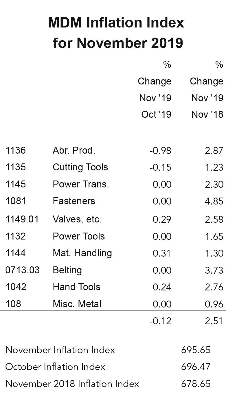 Inflation Index for web