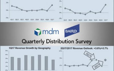 1Q2017_MDM_Baird_Survey
