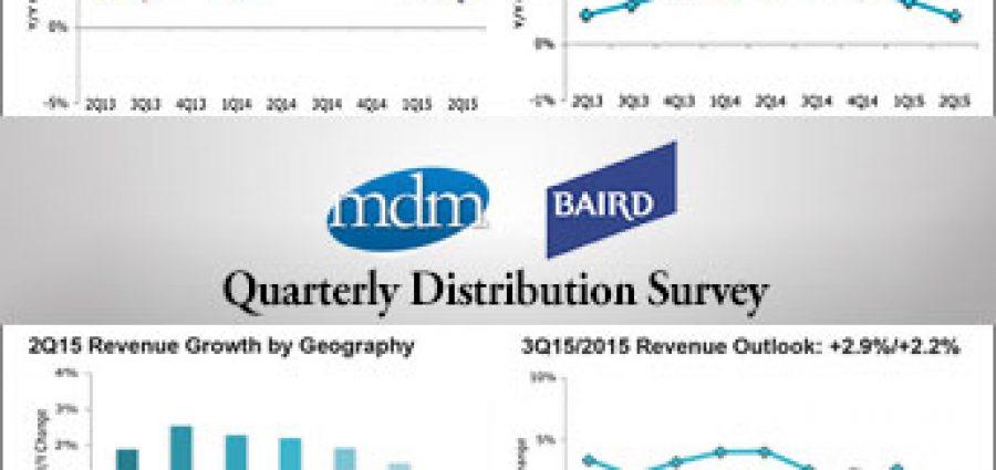 2Q2015-MDM-Baird-survey