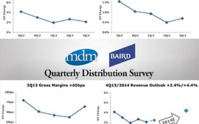 3Q2013-mdm-baird-survey