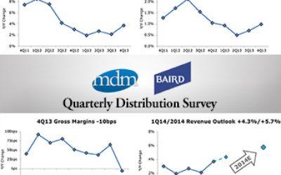 4Q2013-mdm-baird-survey