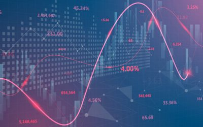 Chicago Fed National Activity Index November 2020