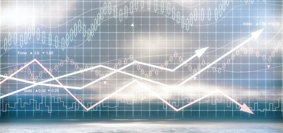 Census Bureau economic indicators