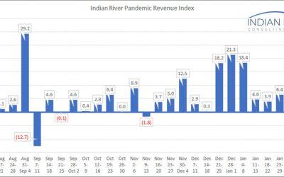 IRCG-Pandemic-Revenue-Index-Feb-08-12-2021