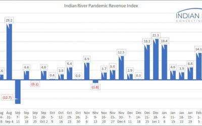 IRCG-Pandemic-Revenue-Index-Feb-15-19-2021