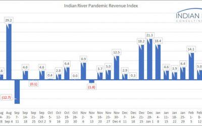 IRCG-Pandemic-Revenue-Index-Feb-22-26-2021