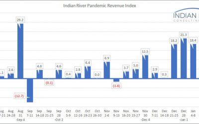 IRCG-Pandemic-Revenue-Index-Jan-18-22-2021