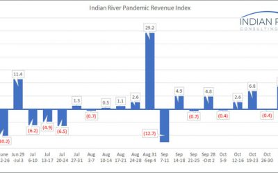 IRCG-Pandemic-Revenue-Index-Nov-09-Nov-13-2020