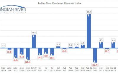 IRCG-Pandemic-Revenue-Index-Oct-12-16-2020-v2
