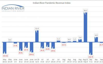 IRCG-Pandemic-Revenue-Index-Sept-28-Oct-02-2020