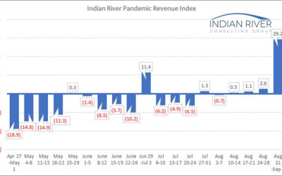 IRCG Pandemic Revenue Index September 7-11, 2020