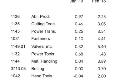 Inflation-Index-Feb-insert