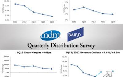 mdm-baird-survey