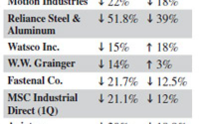 sales-trends-fourth-quarter